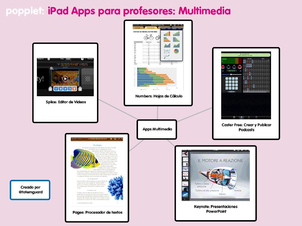 https://www.totemguard.com/aulatotem/images/iPad%20Apps%20para%20profesores%20multimedia.jpg
