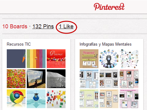 Pinterest pestaña Likes
