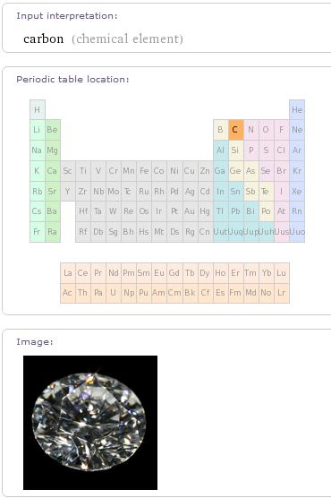 Wolfram Alpha infografía