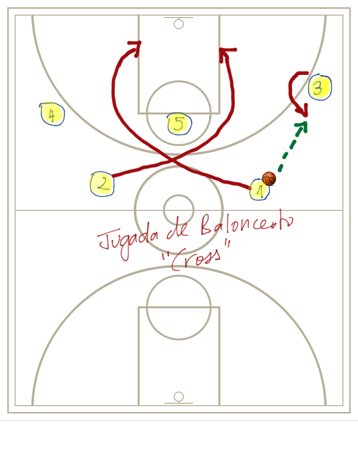 noteshelf jugada baloncesto ipad